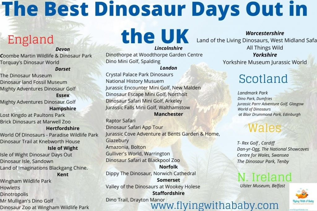 List of Dinosaur attractions in the UK